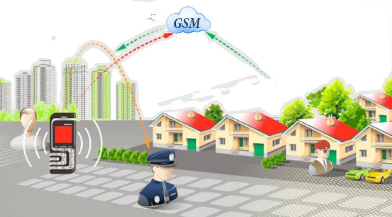 Охранная сигнализация GSM в